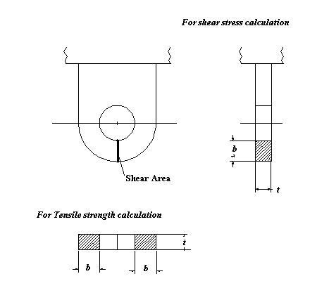 File Strength Calculation Lifting Eye Jpg Marinewiki